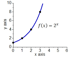 Exponential_function_1.jpg